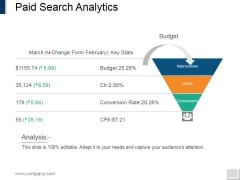 Paid Search Analytics Ppt PowerPoint Presentation Portfolio File Formats