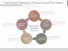 Paid Search Marketing Process Powerpoint Slides