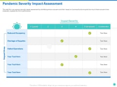 Pandemic Severity Impact Assessment Ppt Ideas Display PDF