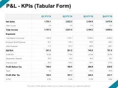 Pandl Kpis Tabular Form Ppt PowerPoint Presentation File Format