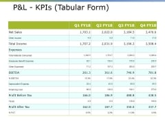 Pandl Kpis Tabular Form Ppt PowerPoint Presentation Pictures Visual Aids
