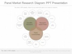 Panel Market Research Diagram Ppt Presentation