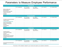 Parameters To Measure Employee Performance Ppt PowerPoint Presentation Summary Samples