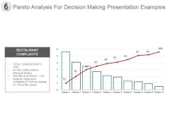 Pareto Analysis For Decision Making Presentation Examples