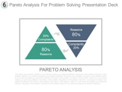 Pareto Analysis For Problem Solving Presentation Deck