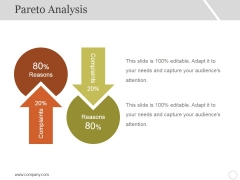 Pareto Analysis Ppt PowerPoint Presentation Portfolio Influencers