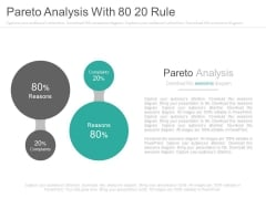 Pareto Analysis With 80 20 Rule Ppt Slides