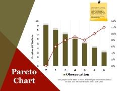 Pareto Chart Ppt PowerPoint Presentation Infographics Design Inspiration