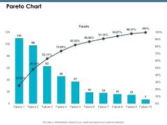 Pareto Chart Ppt PowerPoint Presentation Styles File Formats