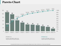 Pareto Chart Ppt PowerPoint Presentation Visual Aids Pictures