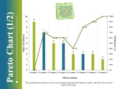 Pareto Chart Template 1 Ppt PowerPoint Presentation File Ideas