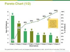 Pareto Chart Template 1 Ppt PowerPoint Presentation Outline Show