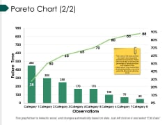 Pareto Chart Template Ppt PowerPoint Presentation Summary Graphic Images
