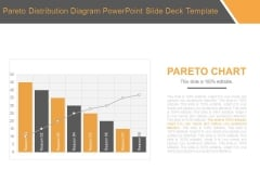 Pareto Distribution Diagram Powerpoint Slide Deck Template