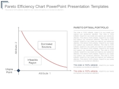 Pareto Efficiency Chart Powerpoint Presentation Templates