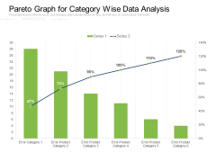 Pareto Graph For Category Wise Data Analysis Ppt PowerPoint Presentation File Example File PDF