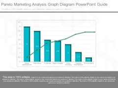 Pareto Marketing Analysis Graph Diagram Powerpoint Guide