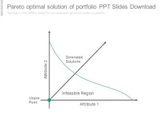 Pareto Optimal Solution Of Portfolio Ppt Slides Download