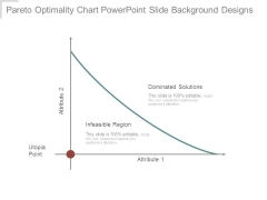 Pareto Optimality Chart Powerpoint Slide Background Designs