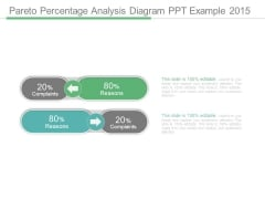 Pareto Percentage Analysis Diagram Ppt Example 2015