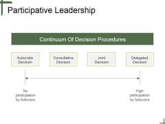 Participative Leadership Ppt PowerPoint Presentation Images