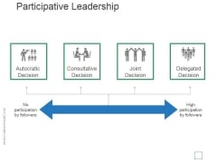 Participative Leadership Ppt PowerPoint Presentation Layout