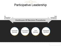 Participative Leadership Ppt PowerPoint Presentation Model
