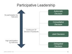 Participative Leadership Ppt PowerPoint Presentation Picture