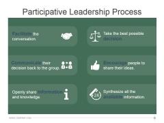 Participative Leadership Process Ppt PowerPoint Presentation Design Templates