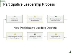 Participative Leadership Process Ppt PowerPoint Presentation Designs Download