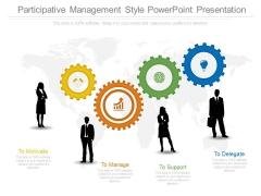 Participative Management Style Powerpoint Presentation