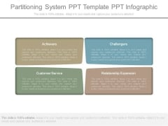 Partitioning System Ppt Template Ppt Infographic