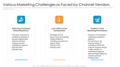 Partner Advertisement Strategy Various Marketing Challenges As Faced By Channel Vendors Rules PDF