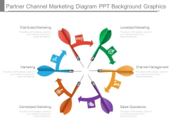 Partner Channel Marketing Diagram Ppt Background Graphics