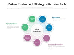 Partner Enablement Strategy With Sales Tools Ppt PowerPoint Presentation File Example PDF