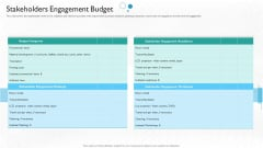 Partner Engagement Planning Procedure Stakeholders Engagement Budget Themes PDF