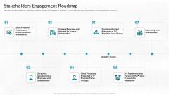 Partner Engagement Planning Procedure Stakeholders Engagement Roadmap Formats PDF
