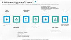 Partner Engagement Planning Procedure Stakeholders Engagement Timeline Background PDF
