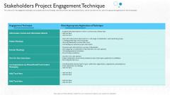 Partner Engagement Planning Procedure Stakeholders Project Engagement Technique Professional PDF