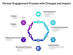 Partner Engagement Process With Changes And Impact Ppt PowerPoint Presentation Slides Show PDF