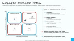 Partner Engagement Strategy Initiative Mapping The Stakeholders Strategy Formats PDF