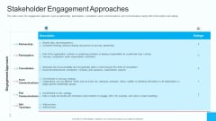 Partner Engagement Strategy Initiative Stakeholder Engagement Approaches Slides PDF