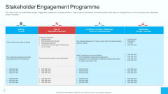 Partner Engagement Strategy Initiative Stakeholder Engagement Programme Clipart PDF
