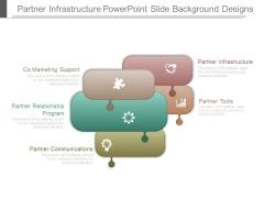Partner Infrastructure Powerpoint Slide Background Designs
