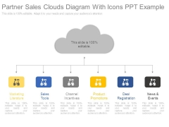 Partner Sales Clouds Diagram With Icons Ppt Example