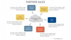 Partner Sales Ppt PowerPoint Presentation Ideas