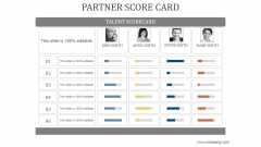 Partner Score Card Ppt PowerPoint Presentation Designs