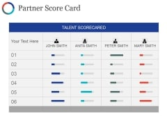 Partner Score Card Ppt PowerPoint Presentation Summary Guide