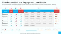 Partner Strategy Initiative Stakeholders Risk And Engagement Level Matrix Portrait PDF