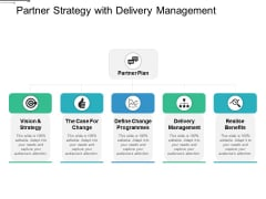 Partner Strategy With Delivery Management Ppt PowerPoint Presentation Summary Graphic Tips PDF